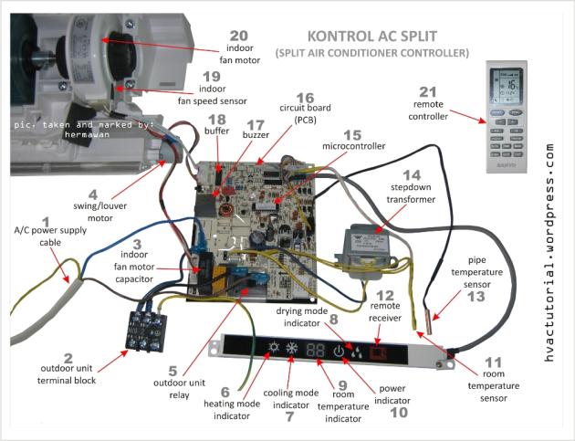 12  Diagram Kelistrikan Pendingin Udara