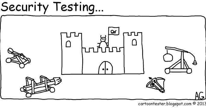 Cartoon Tester: Security Testing
