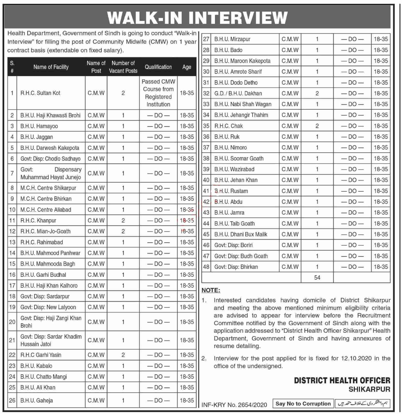 Salary 25K Walk-In Interview Office of the District Health Officer Jobs 2020