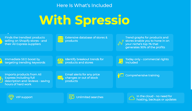 spressio Review