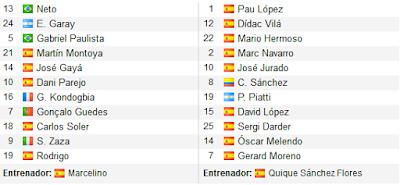 Valencia vs Espanyol en VIVO