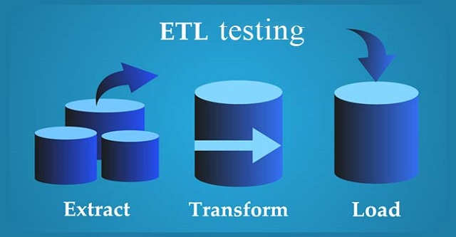 Web Application Testing Interview Questions