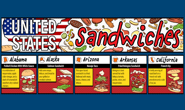 The United States of Sandwiches