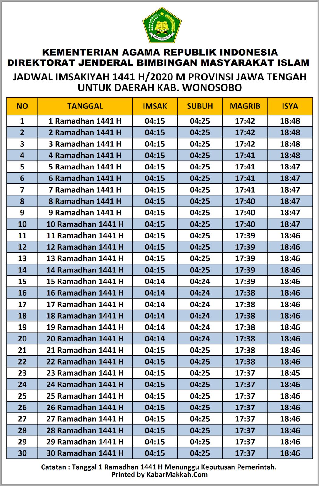 Jadwal Imsakiyah Wonosobo 2020