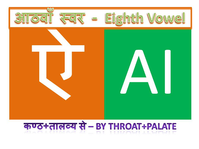 alphabet sound in hindi and english