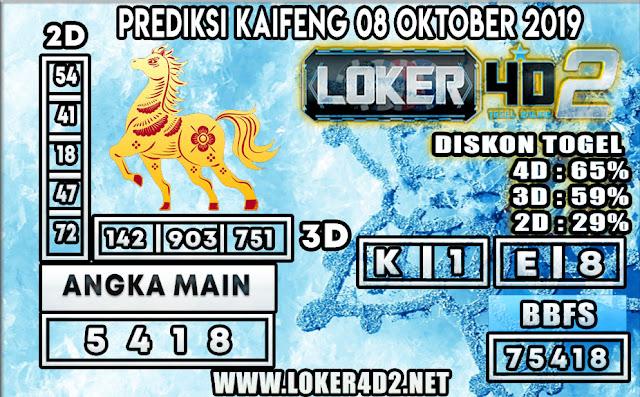 PREDIKSI TOGEL KAIFENG POOLS LOKER4D2 08 OKTOBER 2019