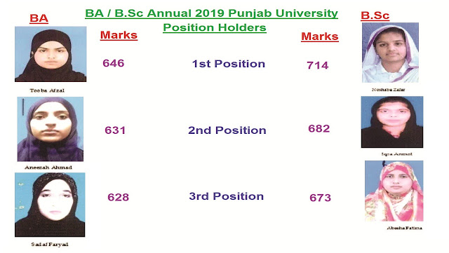 """Pu""PU 2019 Position Holders""Names of Postion Holders""pu results"""