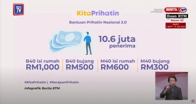 Bantuan Prihatin Nasional (BPN) dilanjutkan kepada BPN 2.0. RM1000 untuk B40