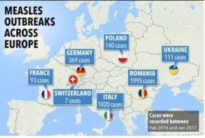 Alerta! Brote de Sarampion sigue expandiendose por Europa....ahora Ucrania.
