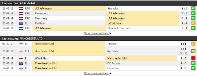 Europa League03/10: Chọn AZ Alkmaar +1/4 hay Man Utd -1/4 AZ%2BAlkmaar3