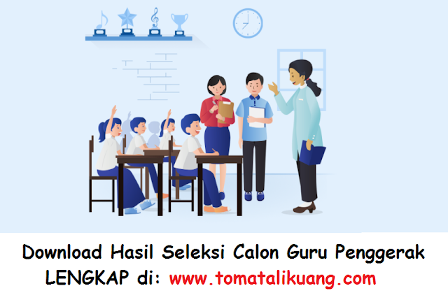 daftar peserta lolos seleksi calon guru penggerak cgp angkatan 2 provinsi jawa barat jabar tahun 2020 tomatalikuang.com