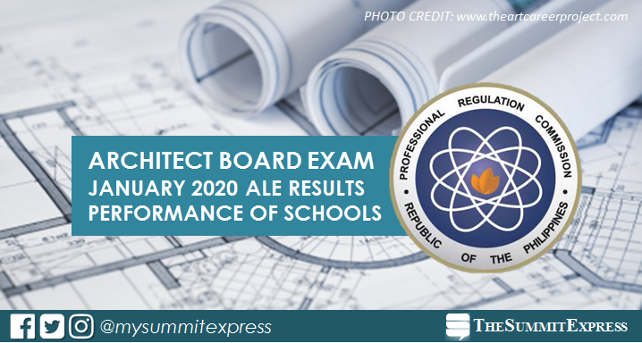 January 2020 Architect board exam ALE result: performance of schools