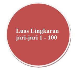 Hasil Luas Lingkaran Dengan Jari-jari 1-100 cm