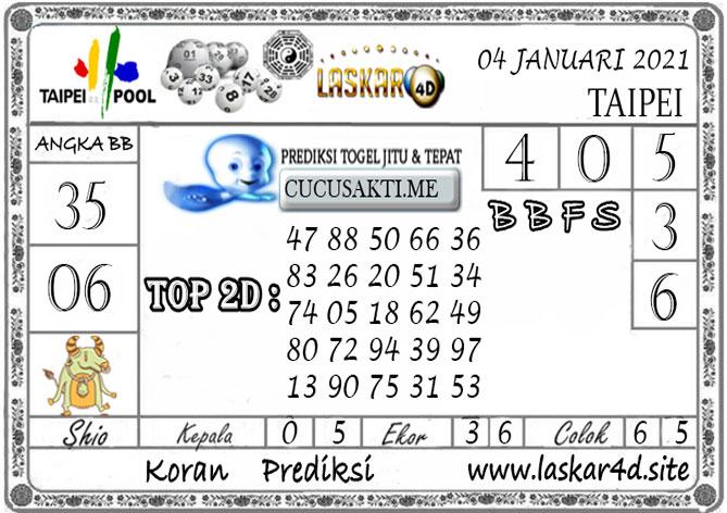 Prediksi Togel TAIPEI LASKAR4D 04 JANUARI 2021