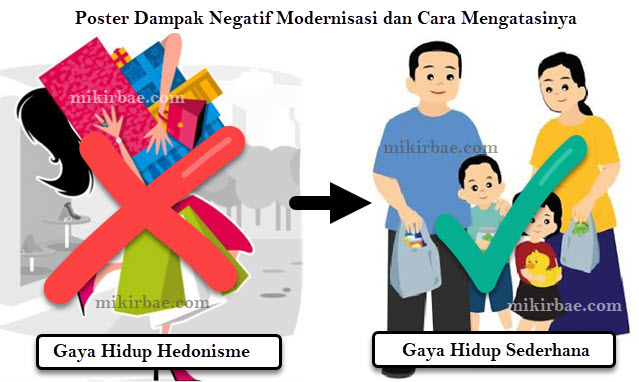Poster dampak Negatif Modernisasi