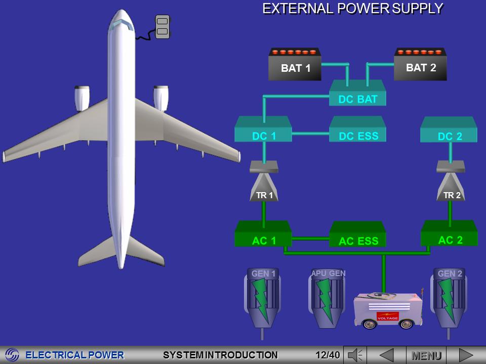 Aviation Legislation Airbus A320 Series Electrical System