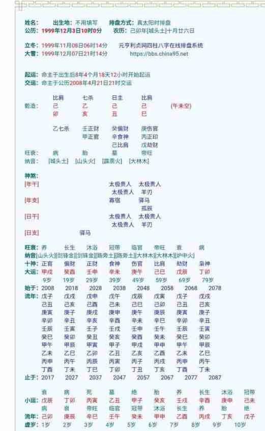 命理異言堂:鍾榕逸的命理世界: 八字案例─名詞八字
