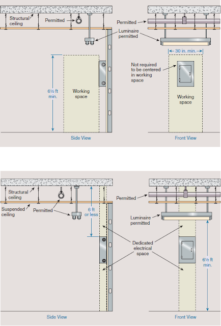 Sprinklers in electrical rooms according to NFPA 13