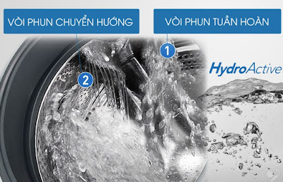 Công nghệ HydroActive Shower
