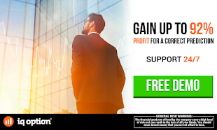 Iq Option Trading Software
