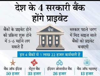 देश के 4 बड़े सरकारी बैंक को किया जाएगा प्राइवेट ।। सबका नंबर आएगा कोई बैंक प्राइवेट होने से नहीं बच पायेगा ||
