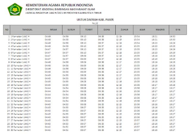 Jadwal Imsakiyah Ramadhan 1442 H Kabupaten Paser, Provinsi Kalimantan Timur