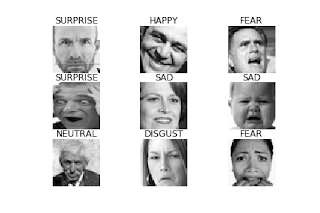 different emotions