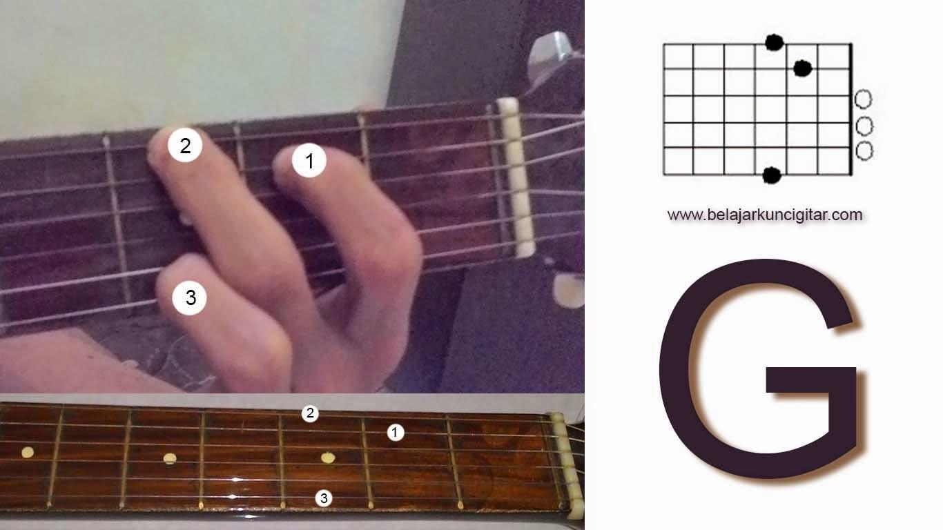 belajar kunci gitar G lengkap gambar