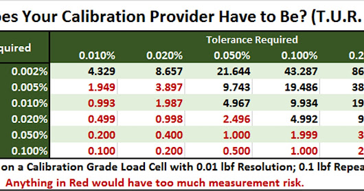 Confidence in Your Results Starts with Morehouse Accurate Load Cell Calibration Service