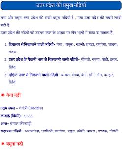 UP-Ki-Pramukh-Nadiya-PDF-Book-In-Hindi-Free-Download