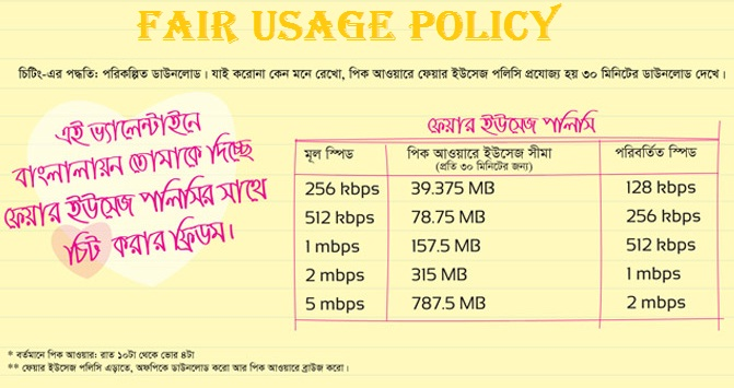 Tech NEWS and REVIEWS: Fair Usage Policy - BanglaLion WiMAX