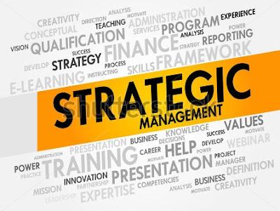 Ruang Lingkup Manajemen Strategis