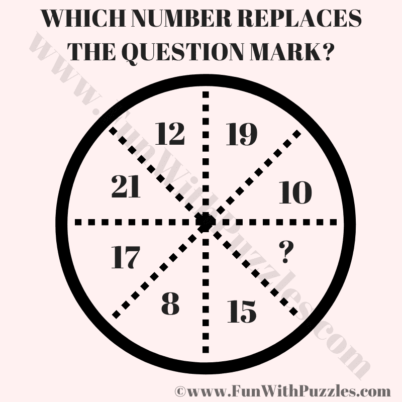 Can you find the value of the missing number in this Logic Math Puzzle Question?