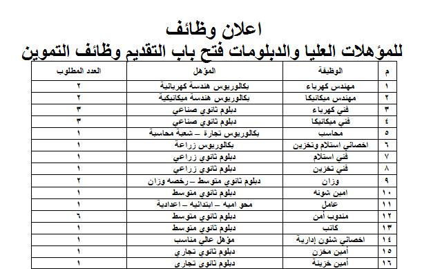 وظائف وزارة التموين للمؤهلات العليا والدبلومات وظائف الشركة القابضة للصوامع والتخزين بالمحافظات والتسجيل حتى 12 يوليو