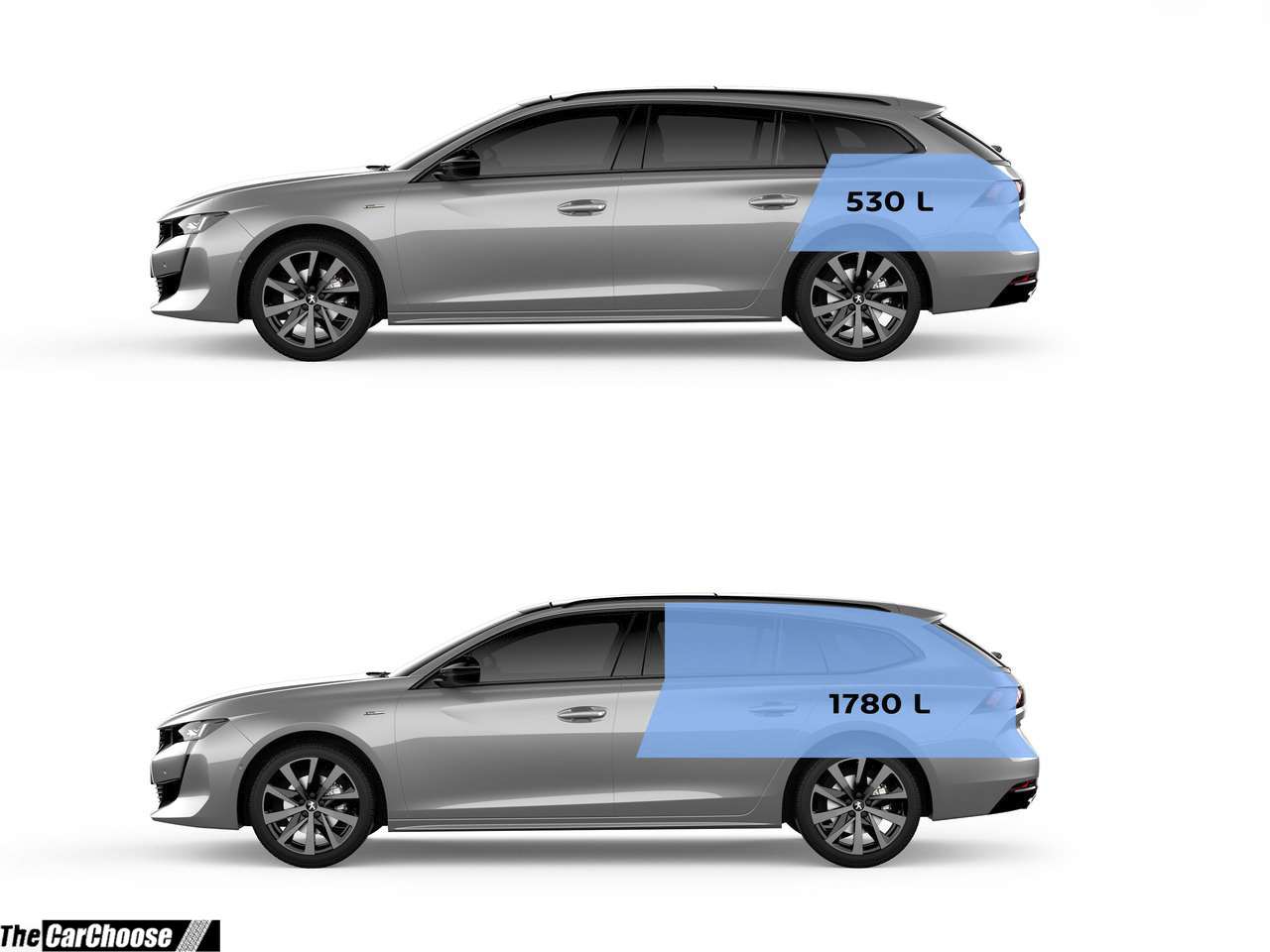 Peugeot 508 Sw 2019 Overview Car Details
