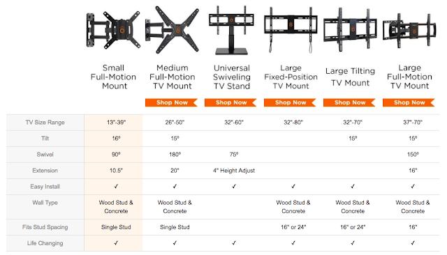 Echogear TV mount review