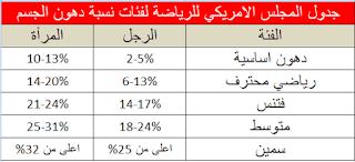 %25D9%2586%25D8%25B3%25D8%25A8%25D8%25A9%2B%25D8%25A7%25D9%2584%25D8%25AF%25D9%2587%25D9%2588%25D9%2586.png