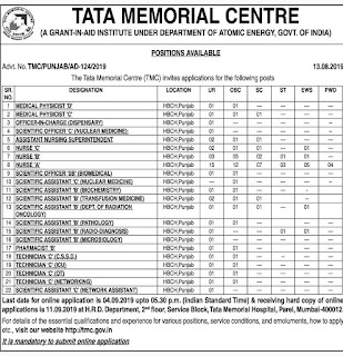 Tata Memorial Centre invites applications 2019
