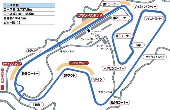 スポーツランドSUGO コース図
