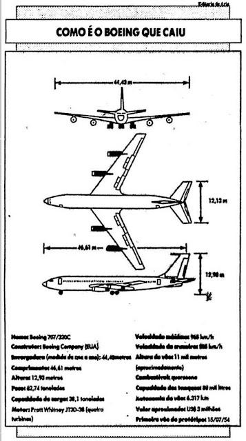 Aeronave do acidente