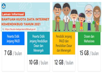 Buku Saku Dan Juknis Bantuan Kuota Data Internet 2021