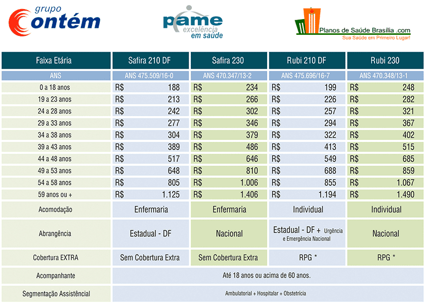 Tabela de Preços Pame no DF
