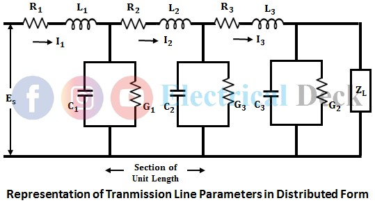 Parameters of Overhead Transmission Line