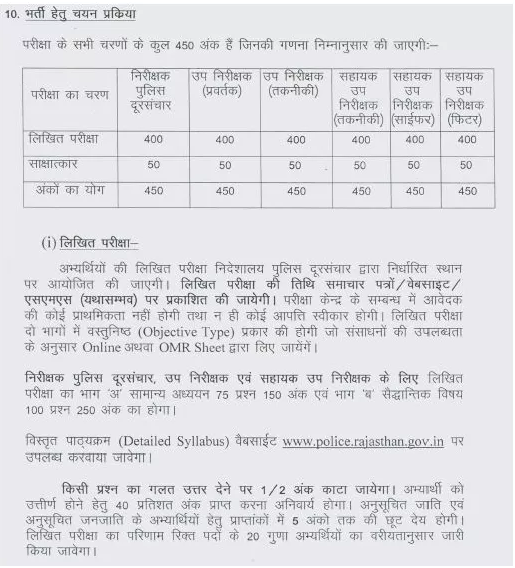Rajasthan Police SI Recruitment 2017 ASI Notification 233 Vacancies Apply Online @ exampolice.rajasthan.gov.in