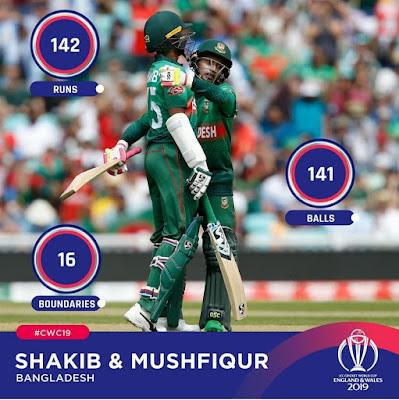 Mushfiqur Rahim and Shakib Hassan Partnership