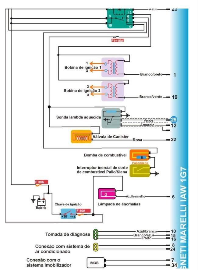 manual de project 2016 pdf