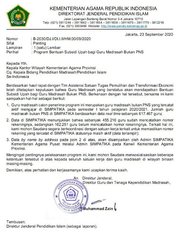 Surat Edaran Program Bantuan Subsidi (BLT) Upah/Gaji Guru Honorer Madrasah PNS tahun 2020