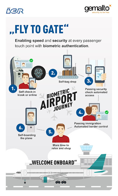 @Gemalto and @IER_group Creates the Complete Self-service Airport Experience #Travellers