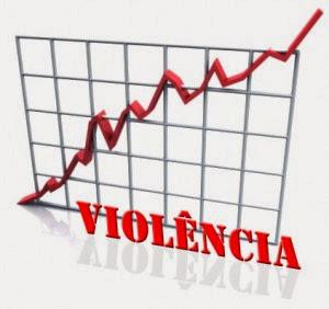 Resultado de imagem para aumento da violencia nas pequenas cidades