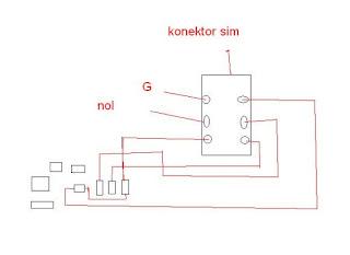 Jalur Simcard Nokia 1280